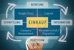 Leistungsübersicht Helmaxx GmbH